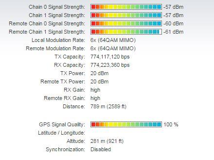 AF24 signal levels | Ubiquiti Community