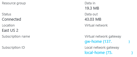 USG-to-Azure Dynamic VPN no traffic on 5 0 6 | Ubiquiti
