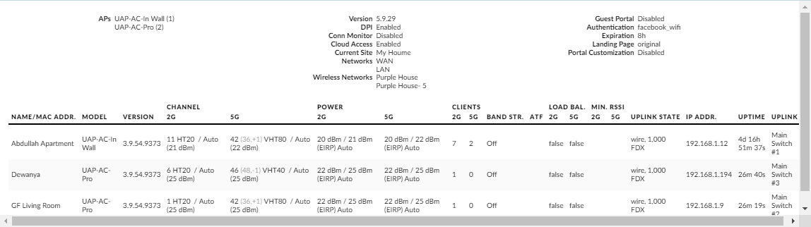 Nest Cam Outdoor doesn't connect to UAP-AC PRO AP | Ubiquiti