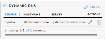 Opendns Dynamic DNS on USG not working | Ubiquiti Community