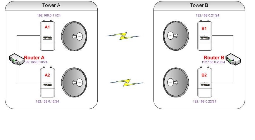 Load Balancing Mikrotik 3 Isp
