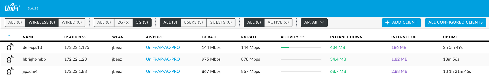 Slow link speed to unifi AP-AC pro | Ubiquiti Community