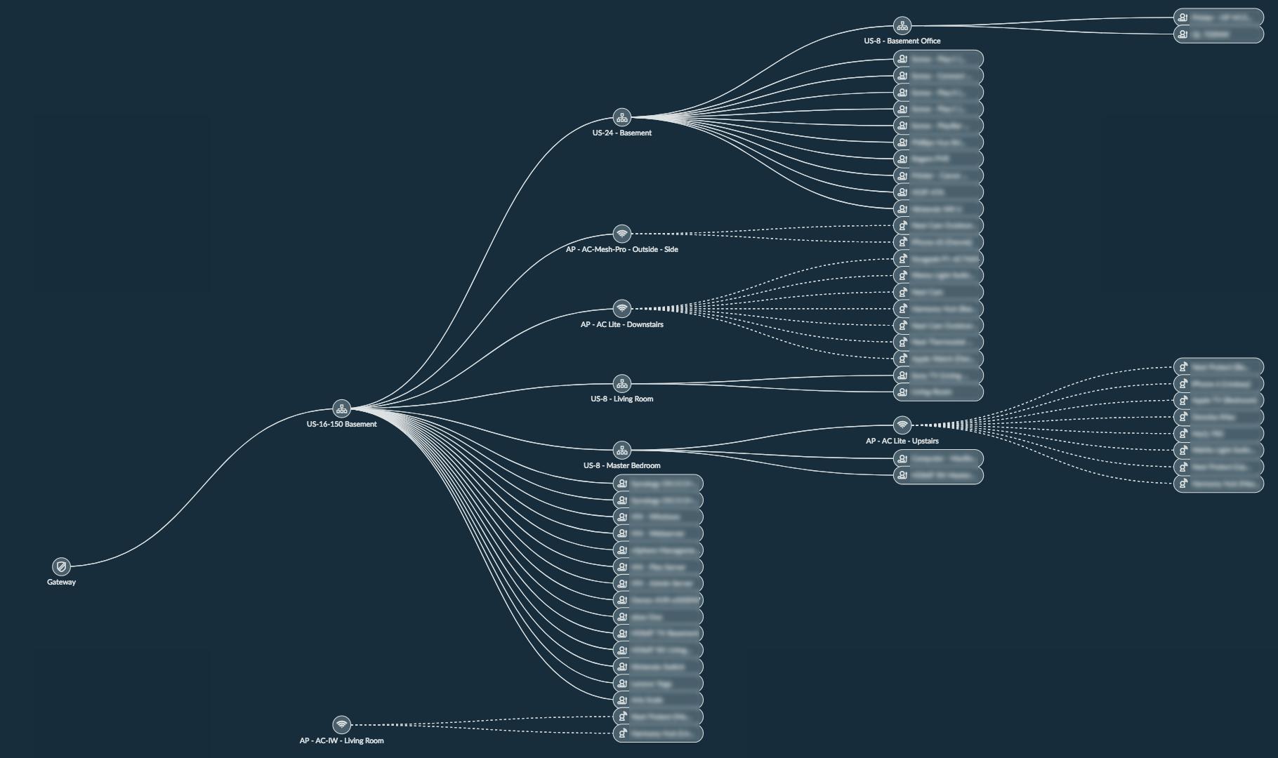 Ubiquiti Wiring Diagram | Wiring Liry on
