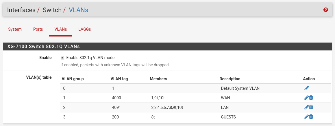 Guest wifi with VLAN isolation using Unifi AP and pfSense