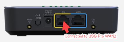 UBNT USG Pro with Netgear 4G LTE LB2120 modem for WAN2