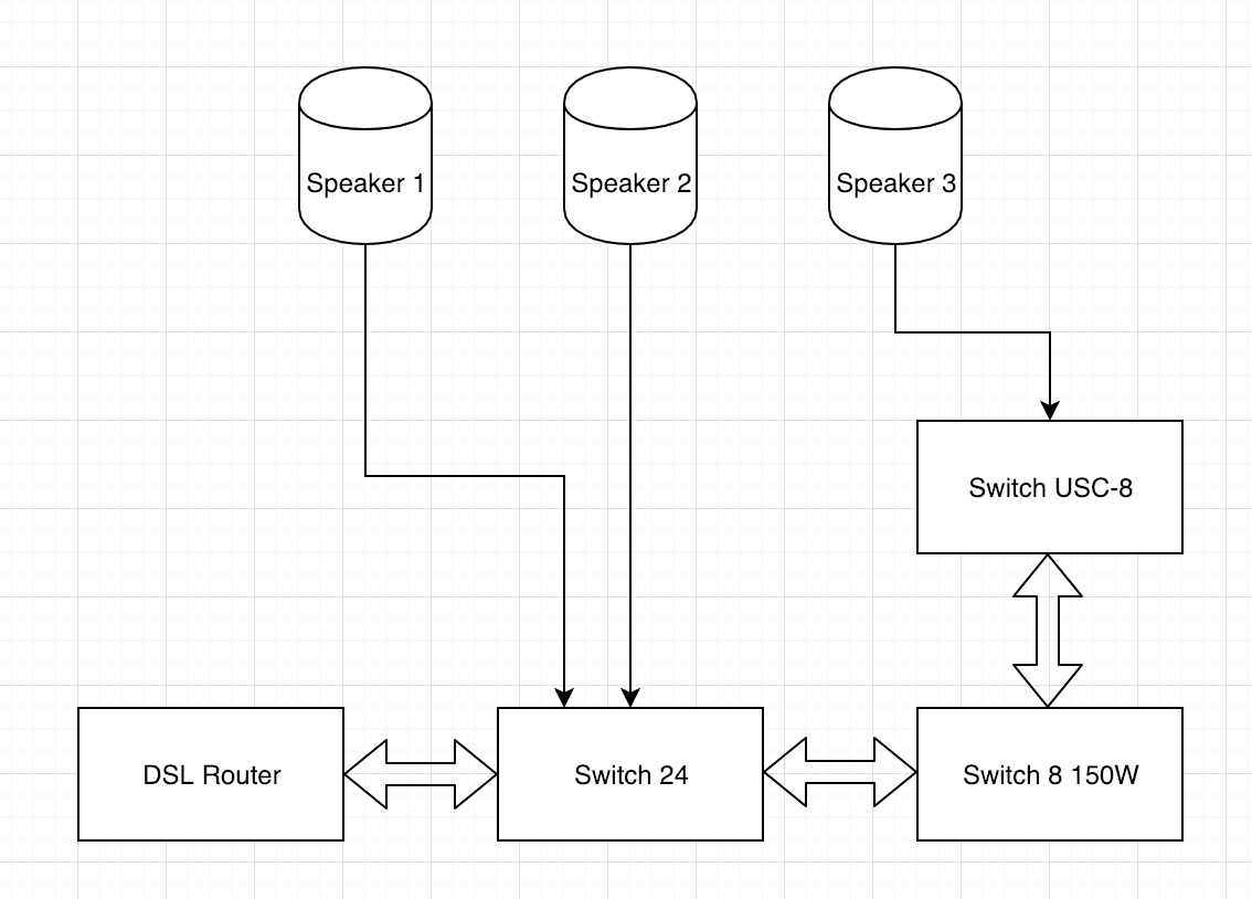 sonos wiring diagram wiring diagrams sort  sonos wiring diagram #15