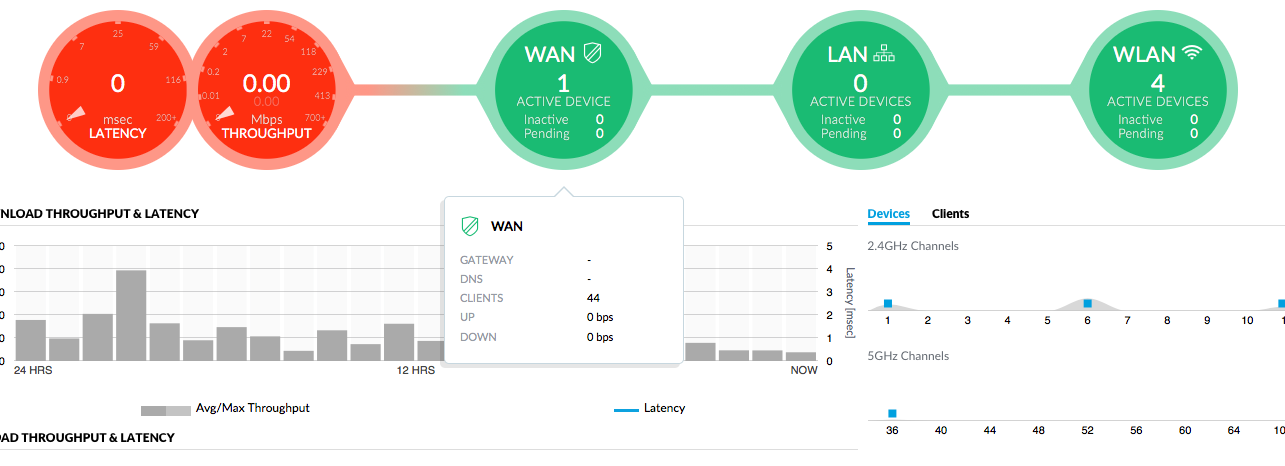 Missing Wired Devices on USG 4P | Ubiquiti Community