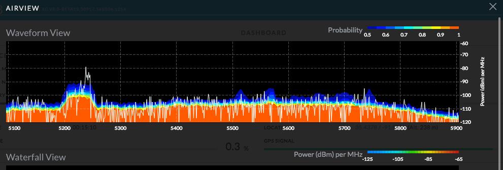 rocket AC Prism - Weak signal on 5 8 | Ubiquiti Community
