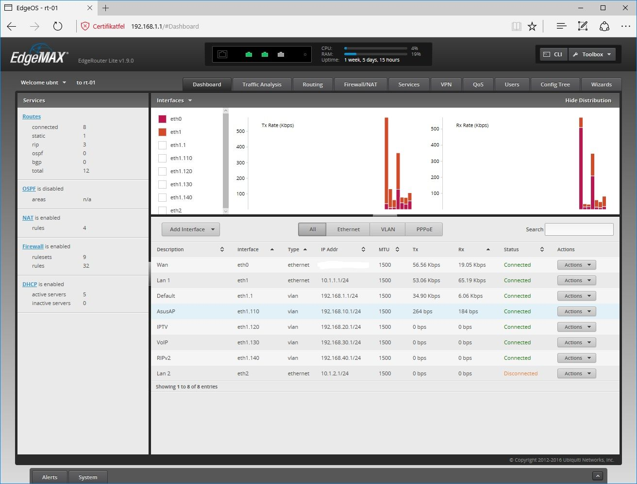 VLAN Setup Not Working - Edgerouter Lite / HP Procurve