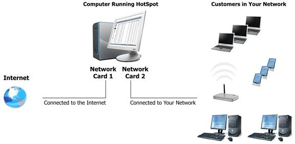 alternate hotspot software   Ubiquiti Community