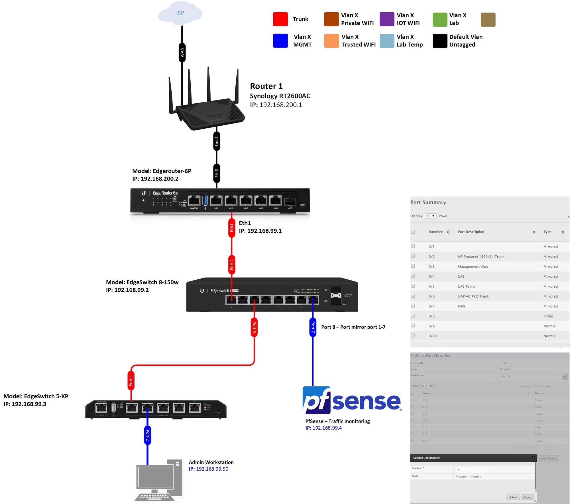 Port mirroring Edgeswitch to PfSense | Ubiquiti Community