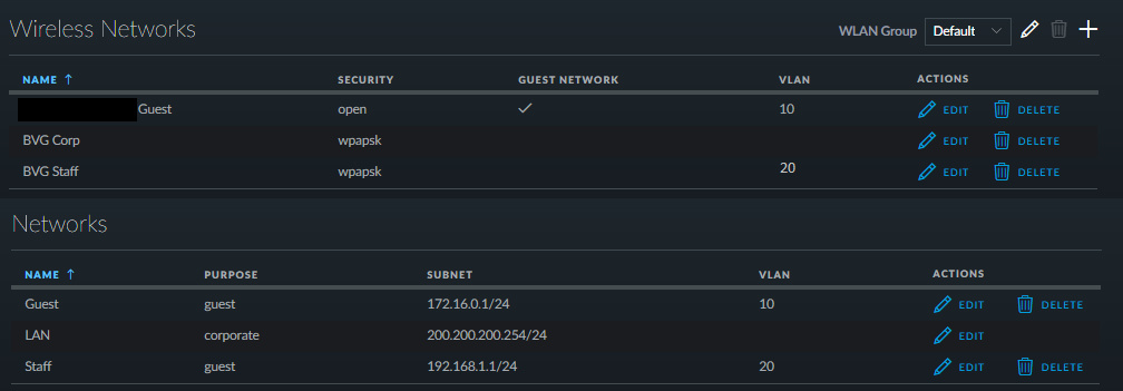 Getting Guest Portal on Non-Guest SSID | Ubiquiti Community